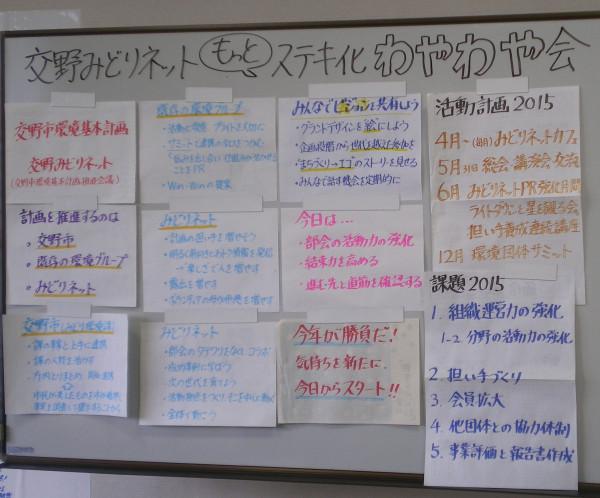 2/15のわいわい会の内容ダイジェスト