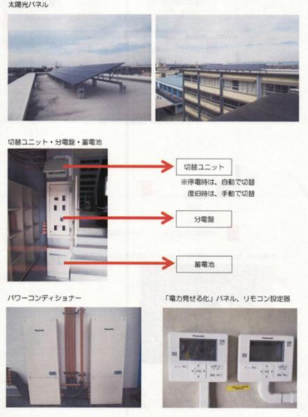 主要設備(設備の説明と写真)