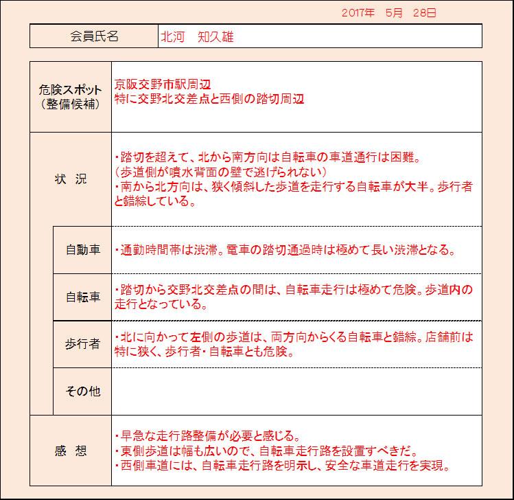 重点整備地域の提案の記入例