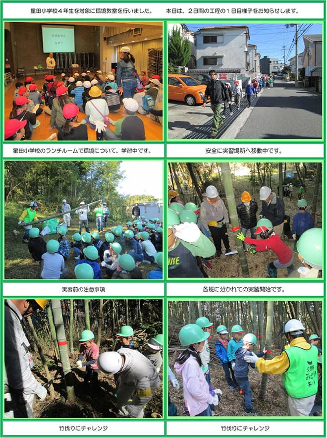 星田小学校4年生環境学習風景①