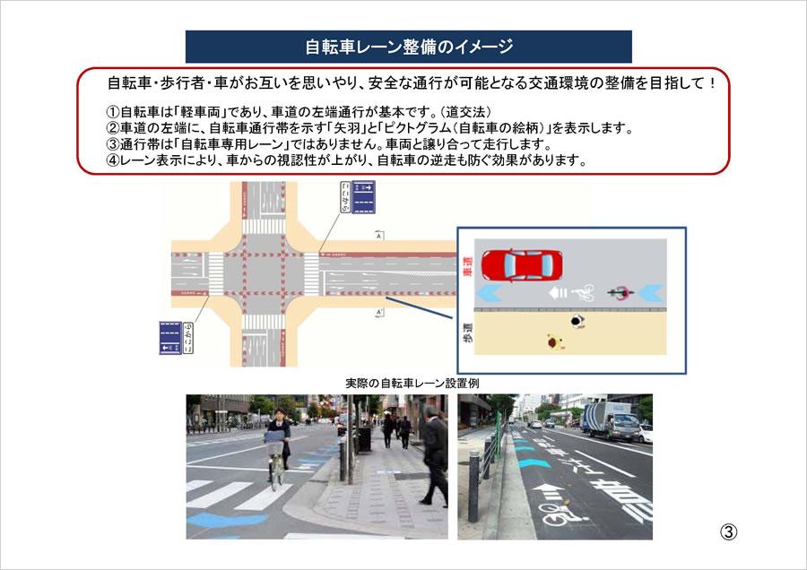 自転車レーン整備のイメージ