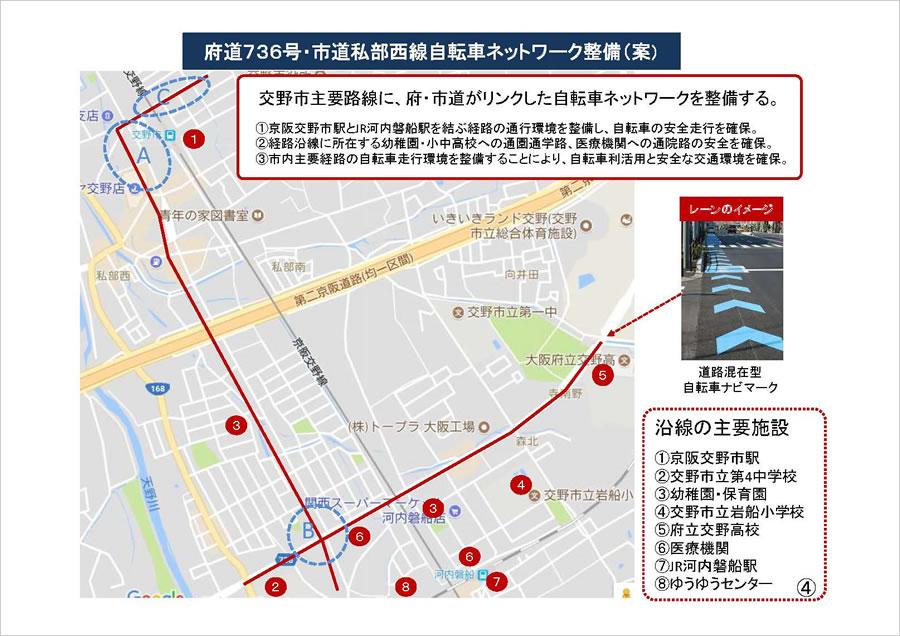 府道736号・市道私部西線自転車ネットワーク整備(案)